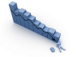 Défaillances d'entreprises : + 5% au 1er semestre 2008