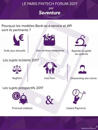 Paris Fintech Forum 2017 : l'analyse de Seventure Partners