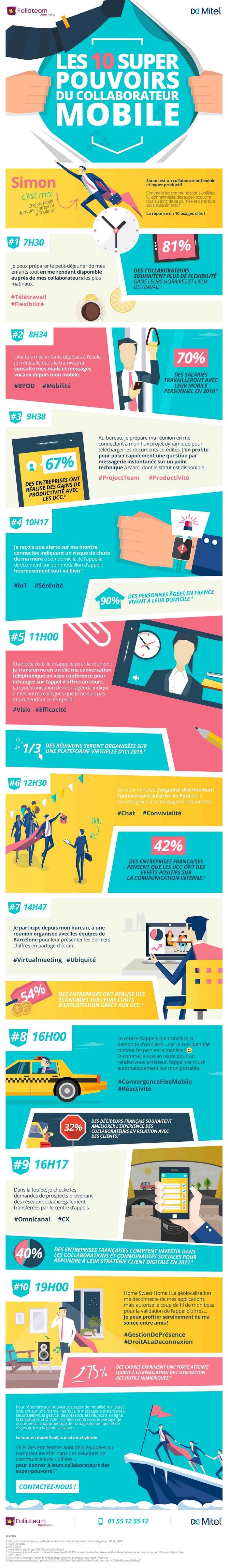 Les 10 super pouvoirs du collaborateur mobile – infographie