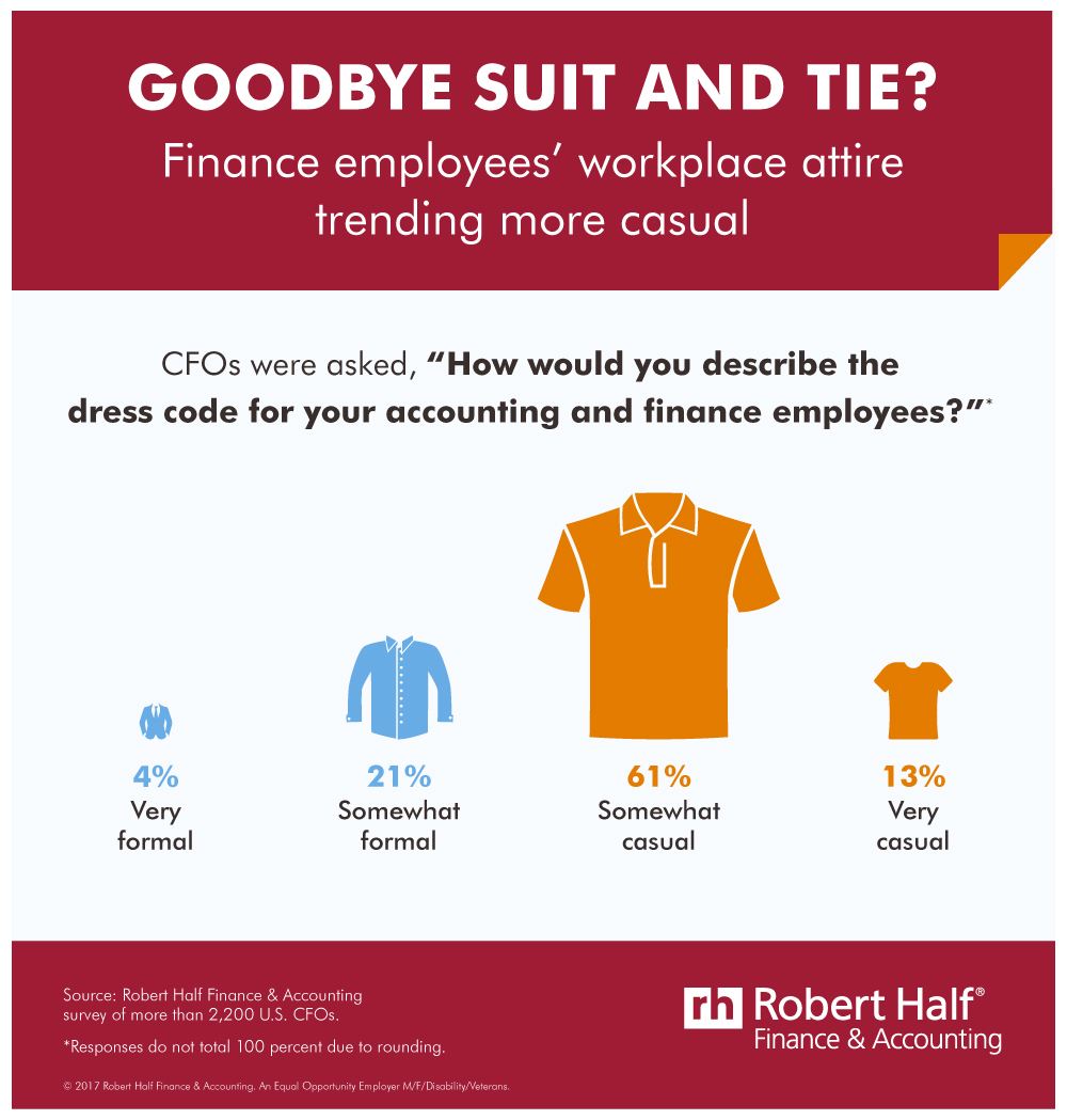 CFO Dress Code: When Every Day Is Casual Friday