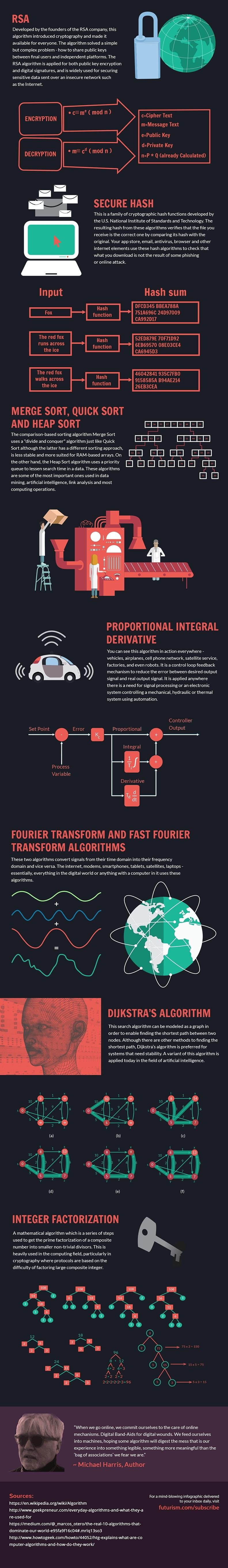Introduction aux algorithmes