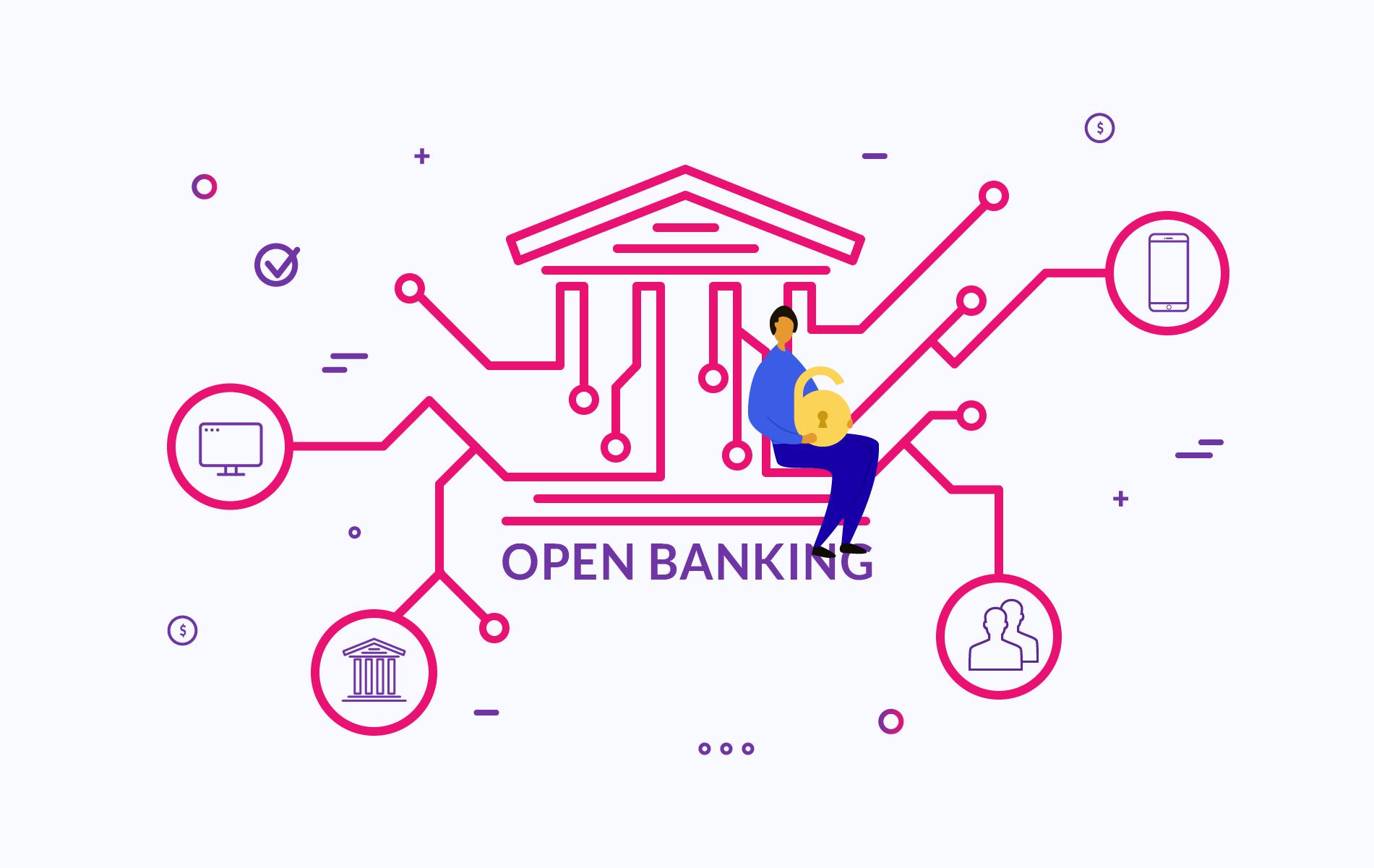 Open banking : Les banques européennes investissent en priorité dans les cas d'usage liés à la conformité