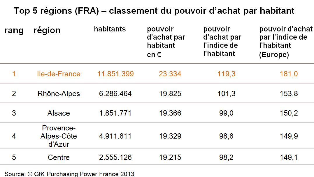 La carte de France du pouvoir d'achat