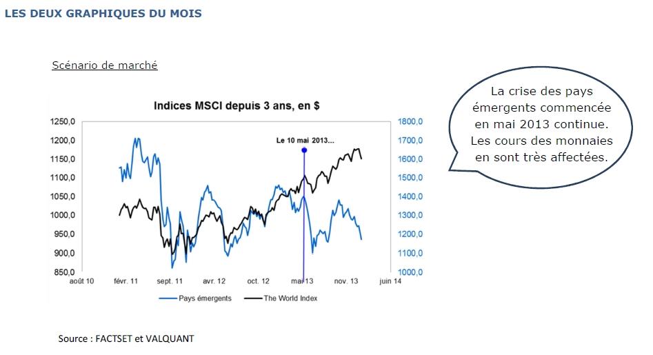 Le CAC consolide, mais la tendance reste haussière