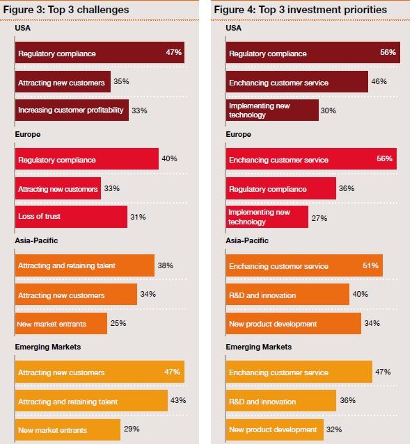 Menaces sur les banques traditionnelles ?