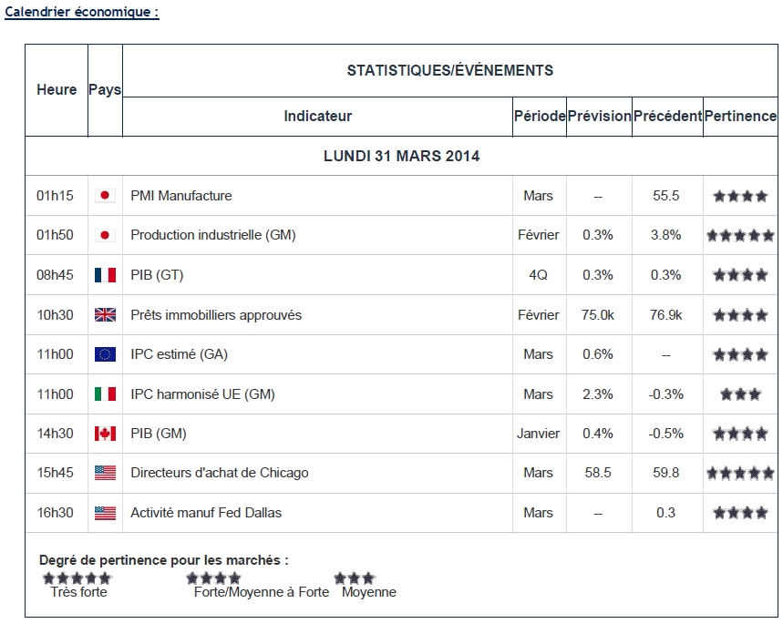 The Financial Year Coffee - 31 mars 2014