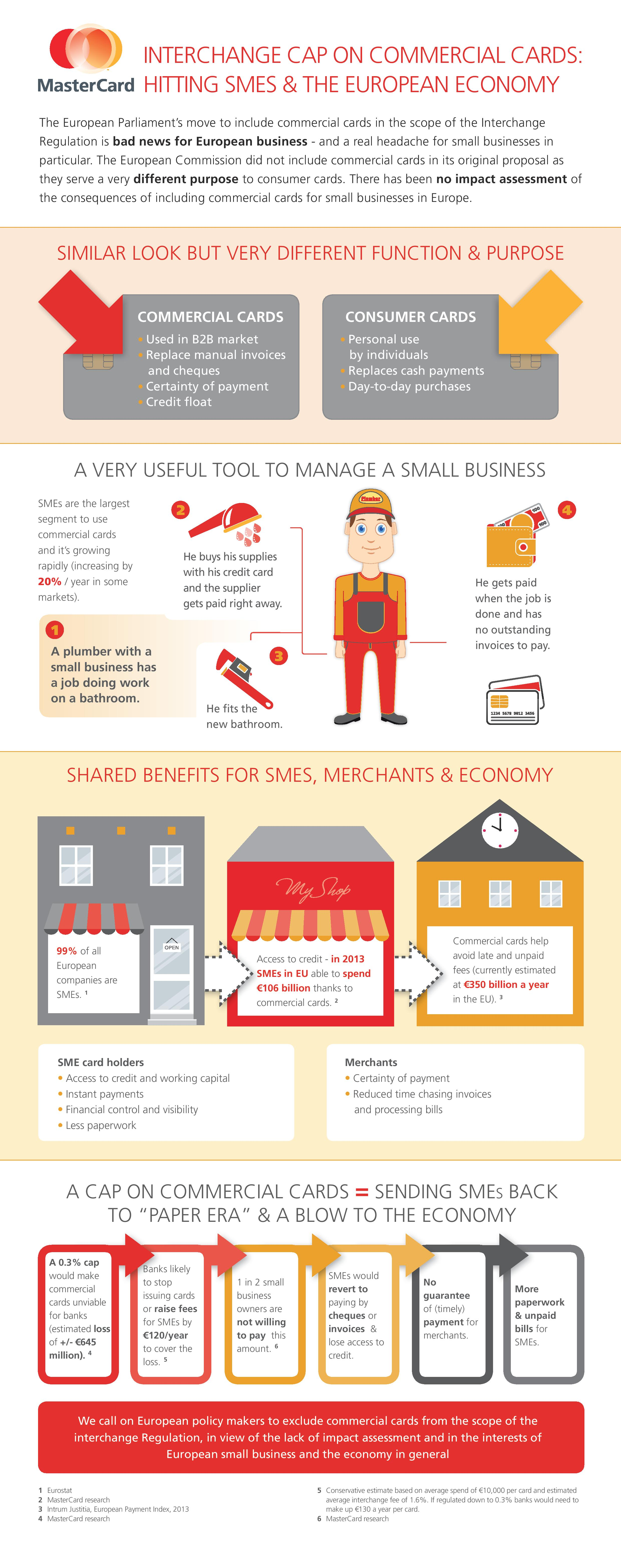 Infographic: MasterCard urges MEPs to protect e-payments benefits for SME