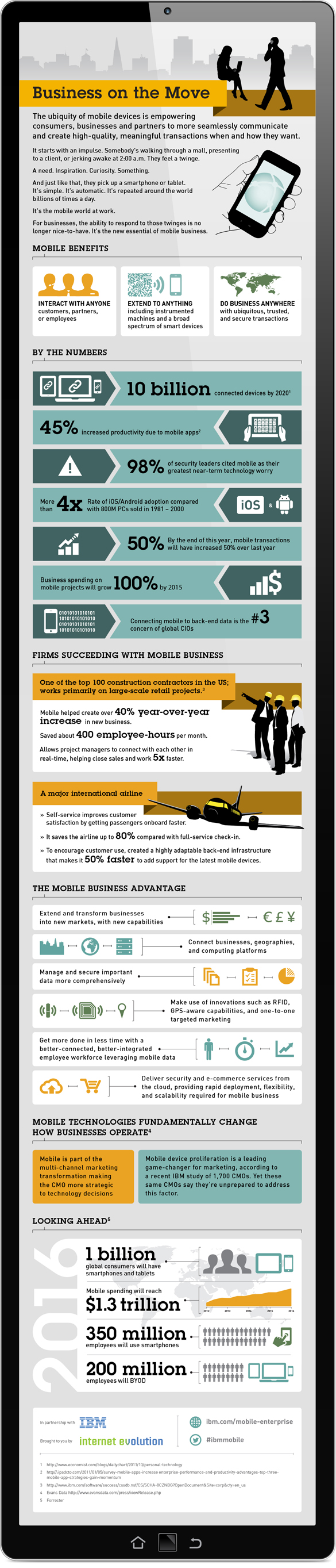 Infographie : Business on the Move