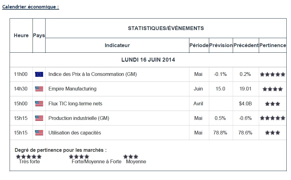 FY Daily Briefings - 16 juin 2014 (n°8 - 16H05)
