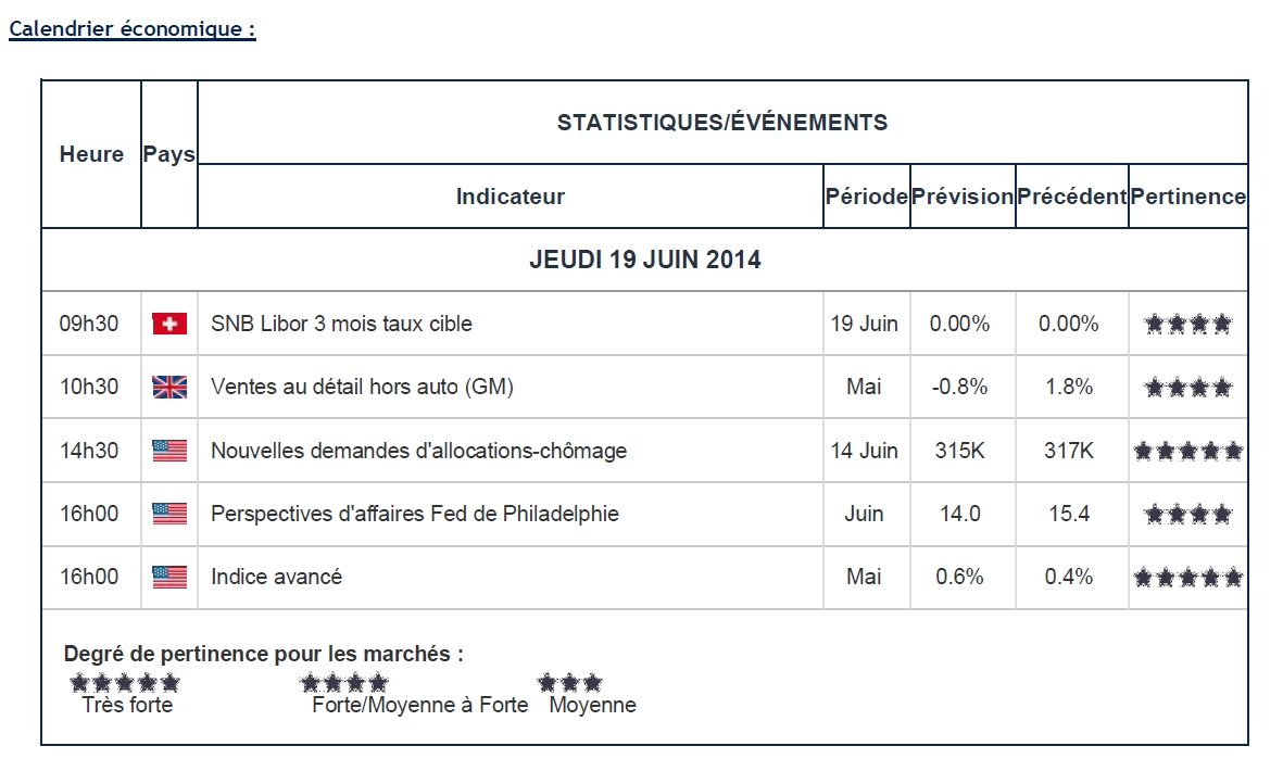 FY Daily Briefings - 19 juin 2014 (#9 - 17H30)