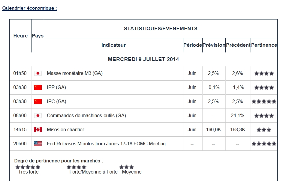 FY Daily Briefings - 9 juillet 2014 (#10 - 16H30)