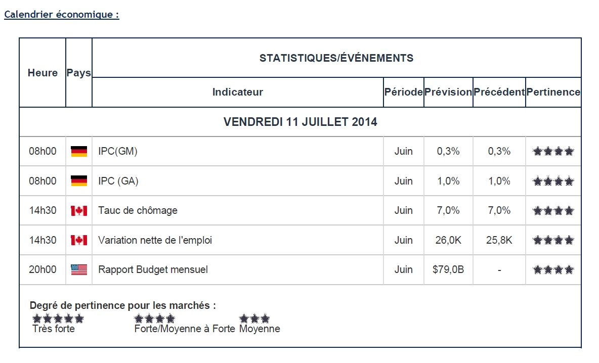 FY Daily Briefings - 11 juillet 2014 (#9 - 14H30)