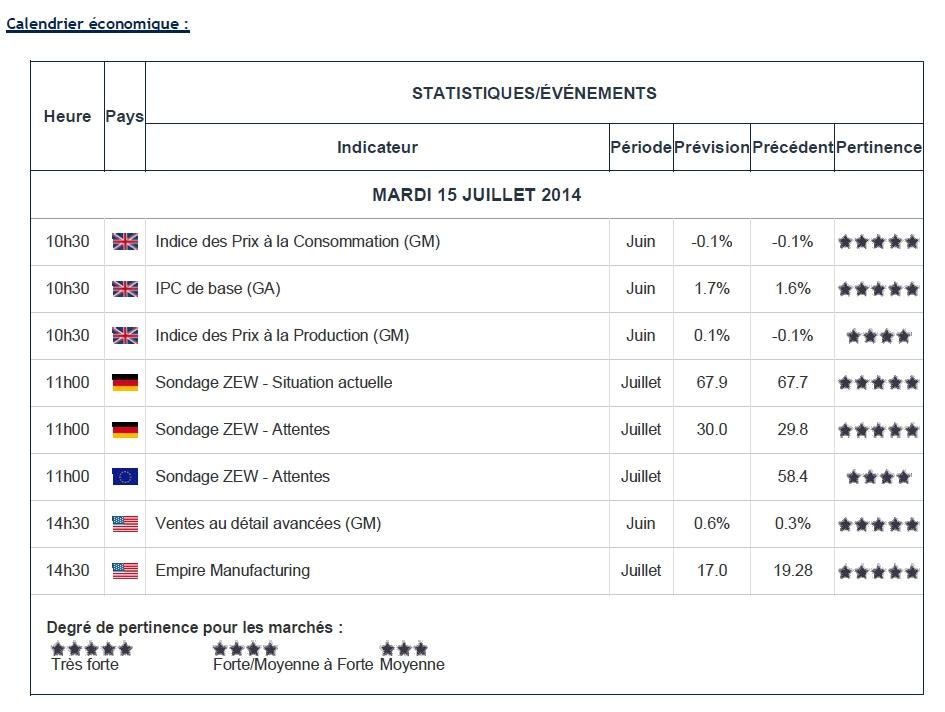 FY Daily Briefings - 15 juillet 2014 (#17 - 16H45)