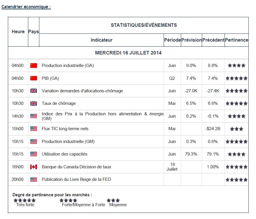 FY Daily Briefings - 16 juillet 2014 (#10 - 16H00)