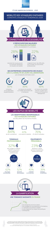 Mobilité des voyageurs d'affaires : constats enjeux et tendances 2014 (infographie)