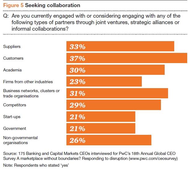 Les dirigeants du secteur bancaire préoccupés par la cyber-insécurité et l'excès de réglementation