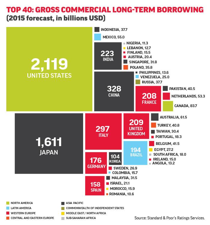 Finyear Eco | 16 mars 2015 (n°7 - 13H30) | Faut-il encore acheter du dollar américain ?