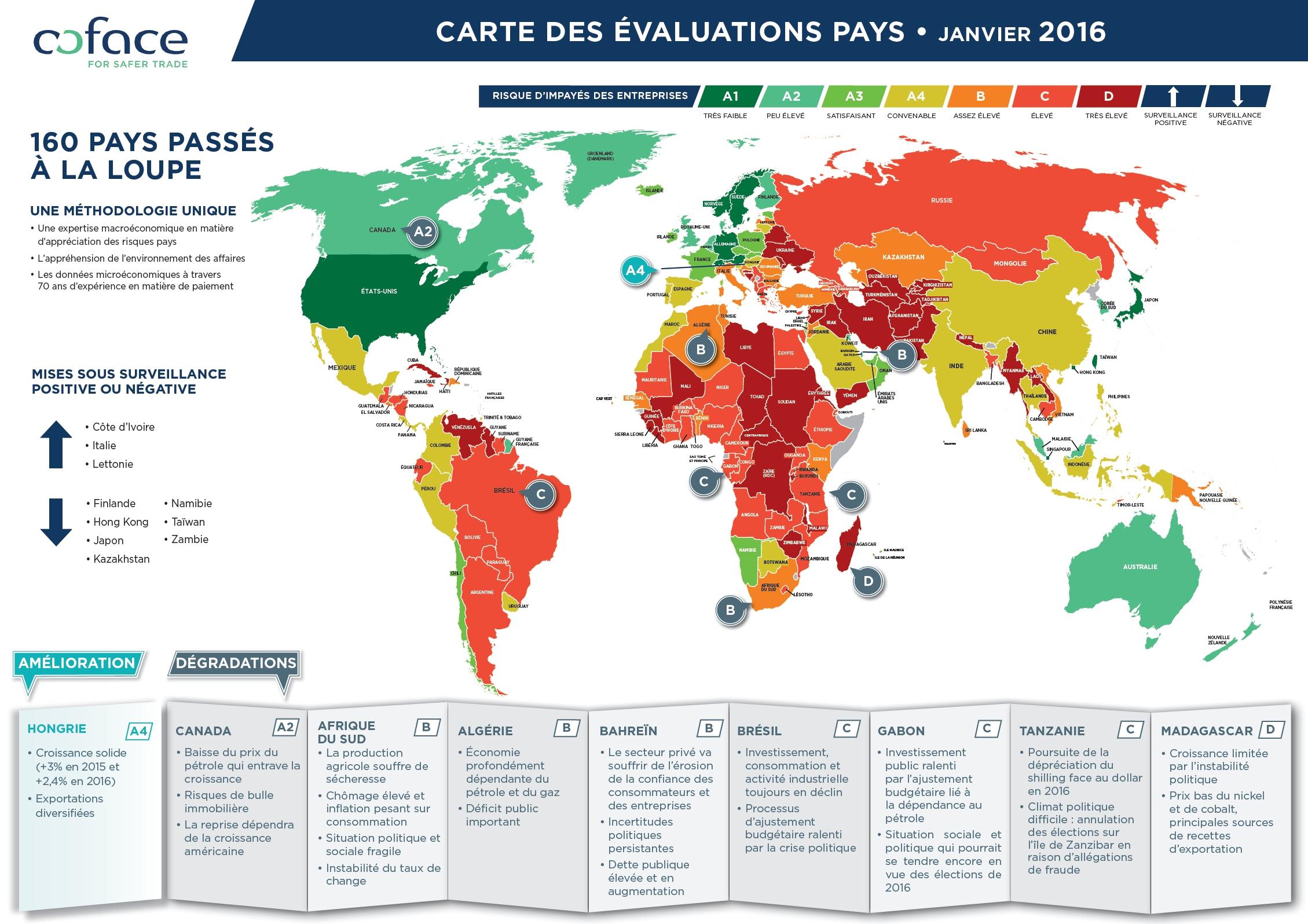 Risques pays : de nouveau sous tension en 2016