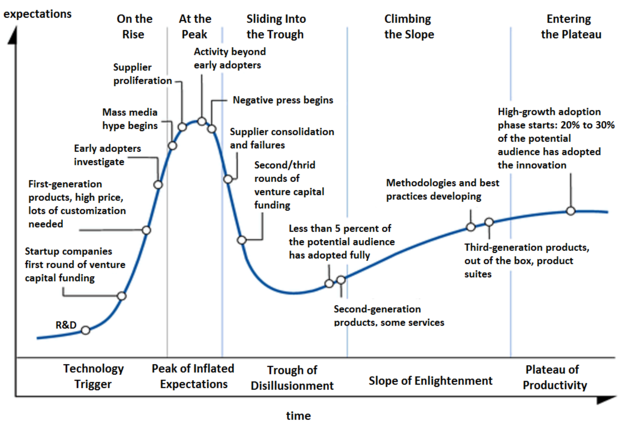 The Blockchain Cometh