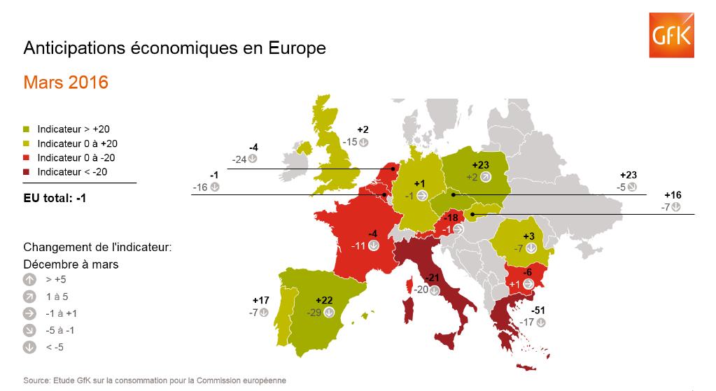 Les Français s'attendent à ce que leurs salaires et revenus diminuent