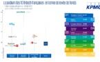 Levées de fonds fintech (monde et France)