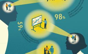 Le développement numérique affecte le monde du travail