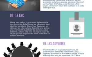 10 conseils pour lancer une ICO