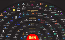 What's next for DeFi?